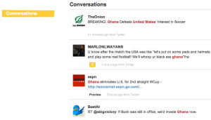 Twitter discussions on Ghana U.S. World Cup Match